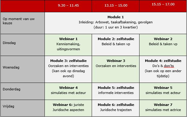 Training tijden online cursus